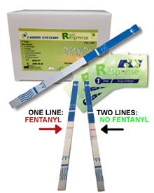BTNX Rapid Response Fentanyl Test Strips