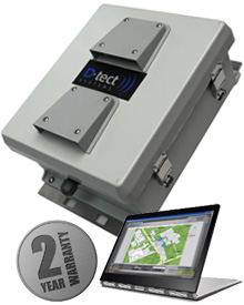 Rad-DX SafeGuard Real-time Remote Radiation Monitor